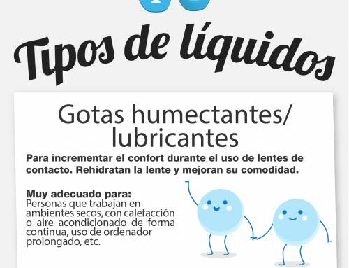 Gotas humectantes / lubricantes
