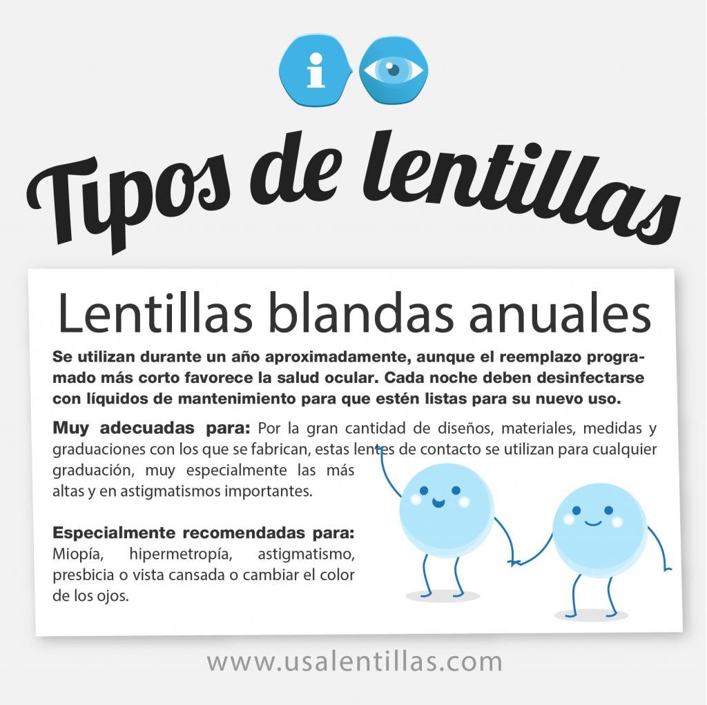 Lentillas BLANDAS ANUALES