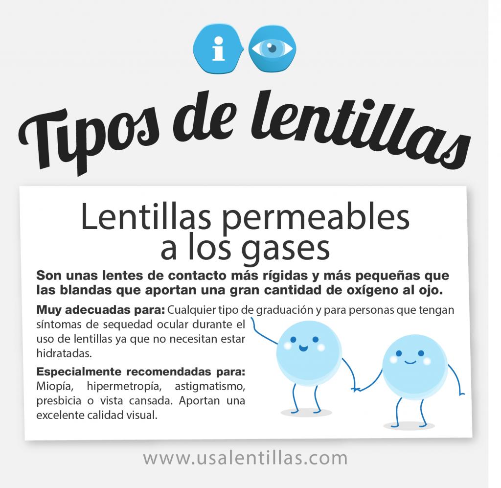 Lentillas PERMEABLES A LOS GASES