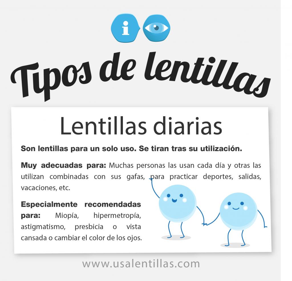 Lentillas DIARIAS