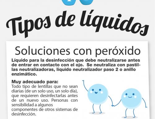 Soluciones con peróxido
